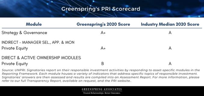 2020 PRI Graphics-1