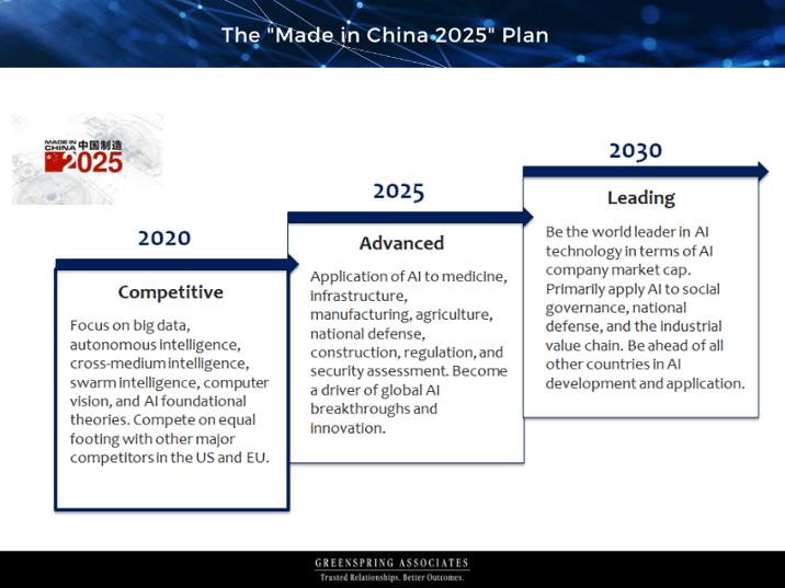 China Blog Graphics (2)