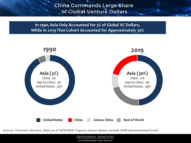 China Blog Graphics