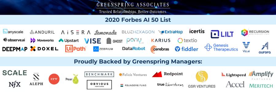 Forbes AI Company List (1)