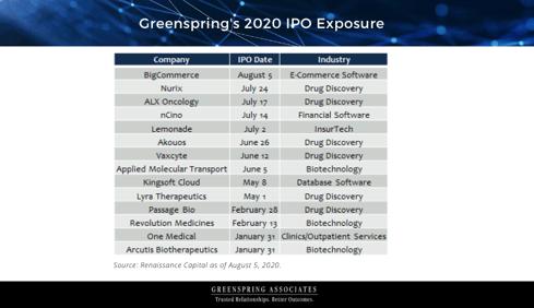 IPO Blog Graphics (10)