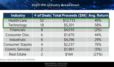 IPO Blog Graphics (3)