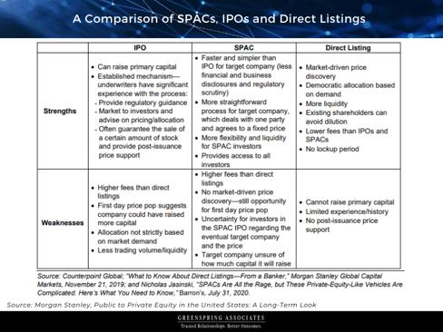 IPO Blog Graphics (6)