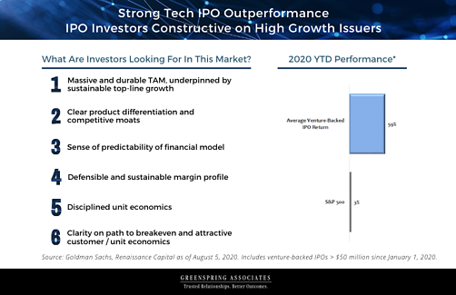 IPO Blog Graphics (8)
