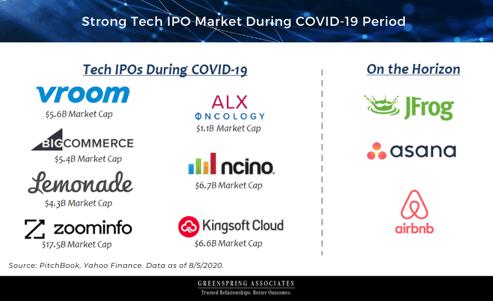 IPO Blog Graphics (9)